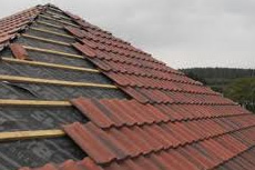 pitched roofing options